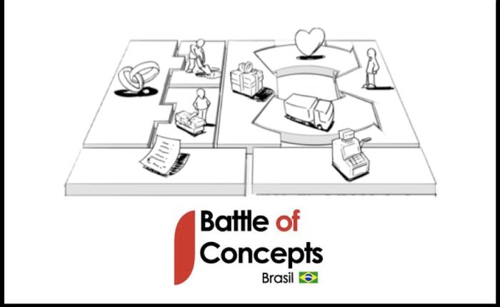 Análise do Modelo de Negócios – Battle ofConcepts