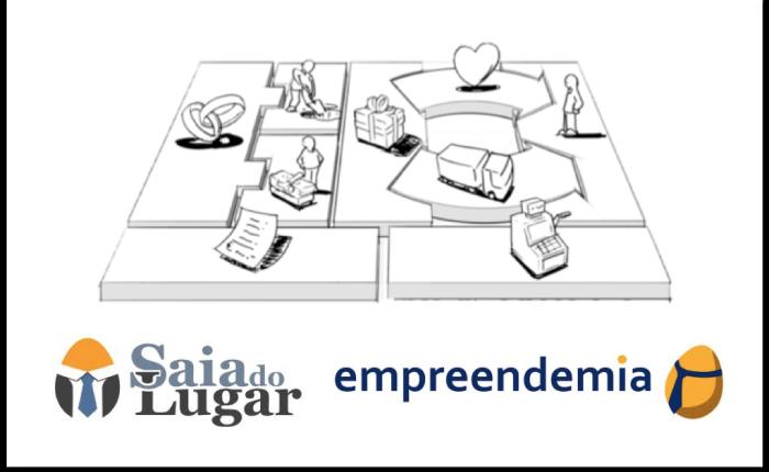 Análise do Modelo de Negócios –Empreendemia