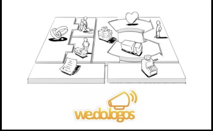 Análise do Modelo de Negócios –we.do.logos