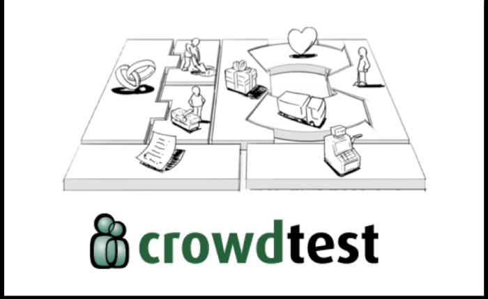 Análise do Modelo de Negócios –Crowdtest