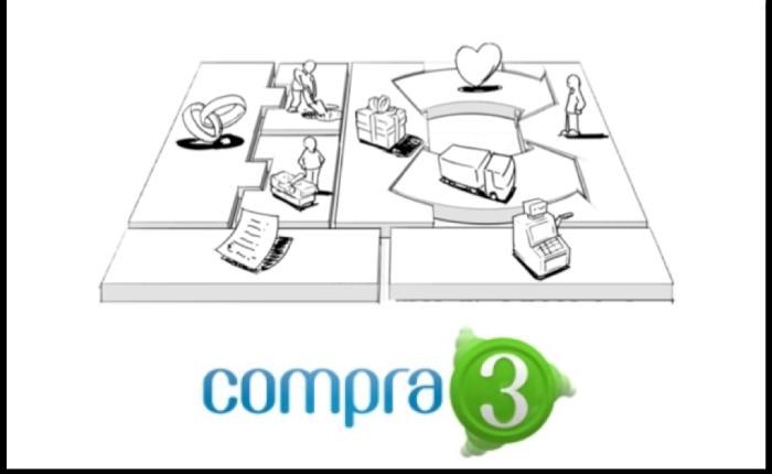 Modelo de Negócios –Compra3