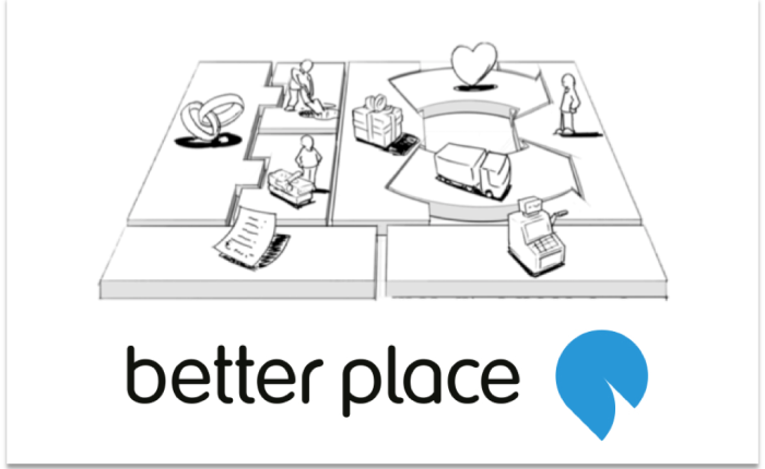 Modelo de Negócios – BetterPlace