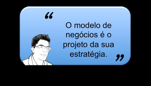 O modelo de negócios é o projeto da sua estratégia.