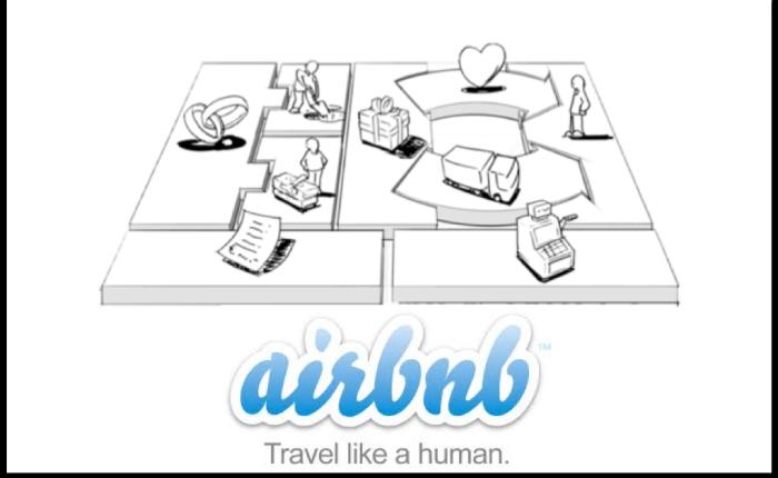 Modelo de Negócios –Airbnb