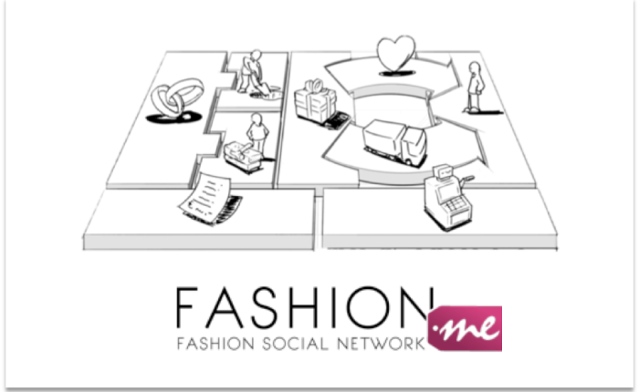 Modelo de Negócios –Fashion.Me