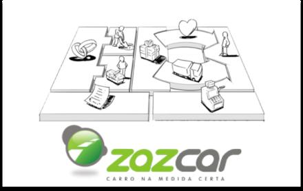 Modelo de negócios - Zazcar