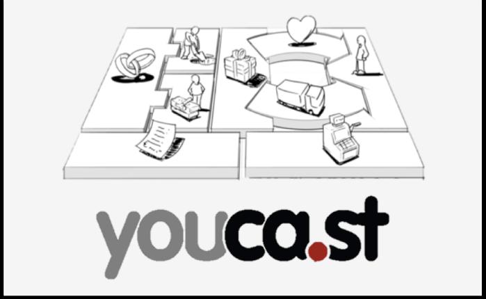 Modelo de Negócios –Youca.st