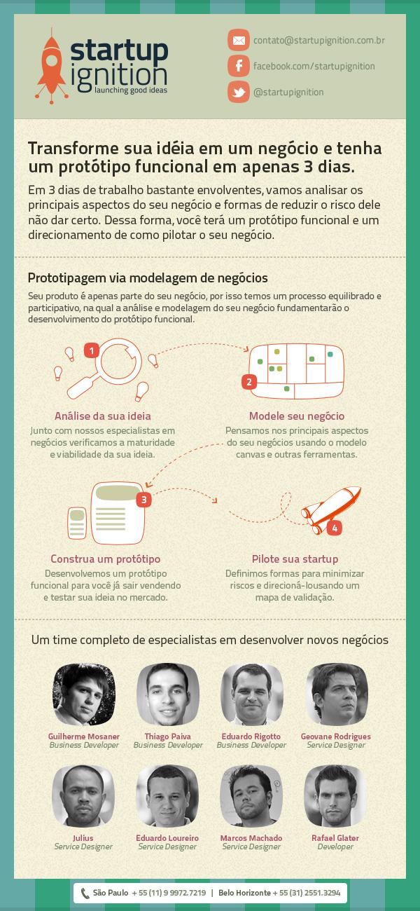 Startup Ignition Lançando boas ideias Empreendedorismo Startup modelo de negócios consultoria MVP desenvolvimento negócios