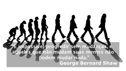 20130227 - George Bernard Shaw - Evolução Modelo de Negócios Canvas Startup
