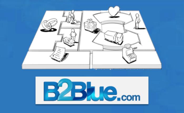 Modelo de Negócios –B2Blue
